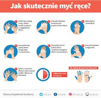 Informacja Głównego Inspektora Sanitarnego dla dyrektorów przedszkoli, szkół i placówek oświatowych  w związku z potencjalnym ryzykiem zakażenia koronawirusem